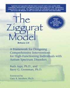 The Ziggurat Model