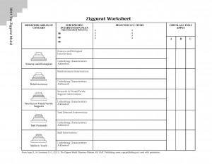 Ziggurat Worksheet